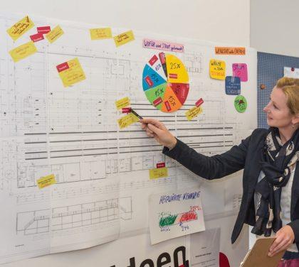 Gründungsberatung energiekonsens