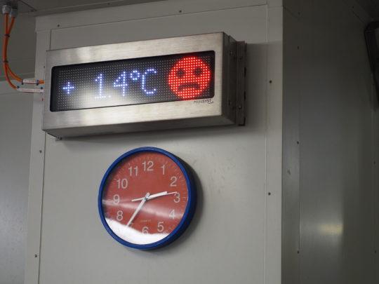 Green Nudging - Temperaturanzeige