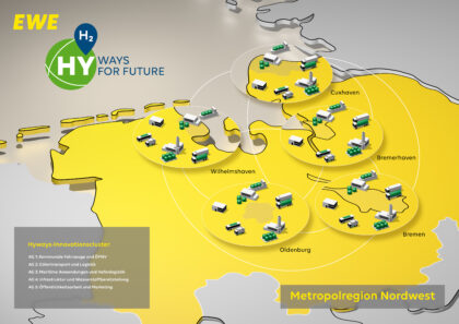 EWE-Karte Netzwerk Hyways4Future