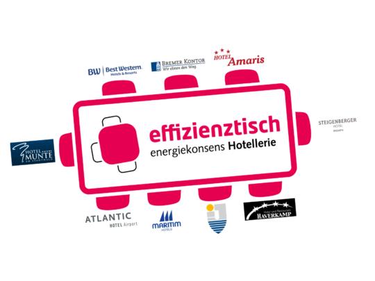 Logo Effizienztisch Hotellerie